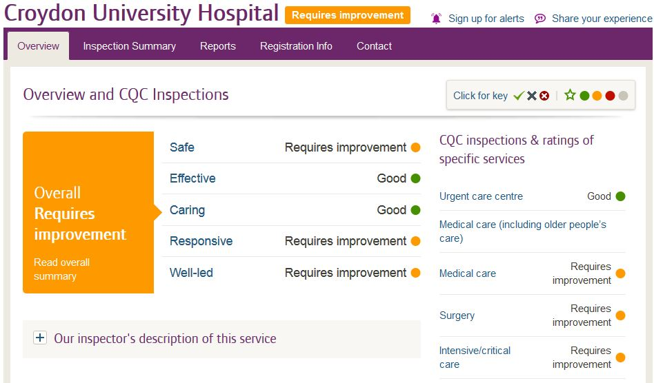 ASPRA - Health Service Information ASPRA - Health Service Information
